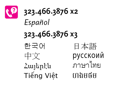 Graphic of multilanguage options for phone numbers at Metro.