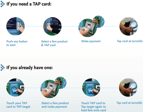 TAP card purchase and reload.