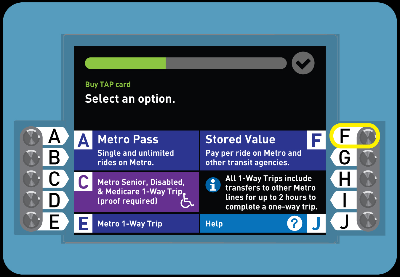 <p>3. Buy a Regular TAP card with Stored Value</p>