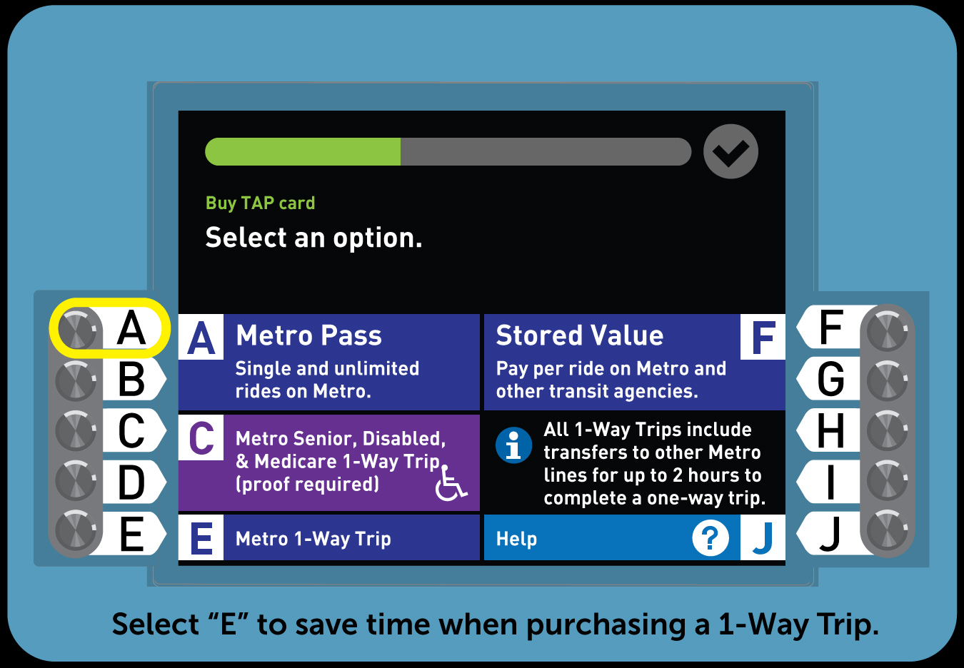 <p>3. Buy a Regular TAP card with a Day Pass</p>