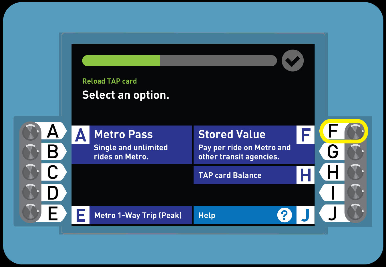 4. Buy a Senior TAP card with Stored Value