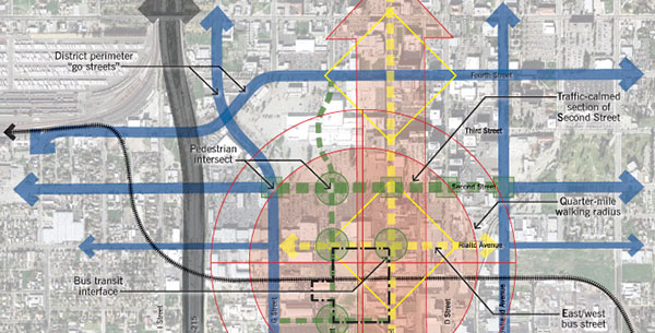 Transit Supportive Planning Toolkit   Overlay Zone on brigham city map, fontana map, mt. san antonio map, palm springs map, ventura county map, sacramento map, sonoma co map, santa clara map, downtown l.a. map, moreno valley map, south coast metro map, rancho cucamonga map, banning map, riverside map, imperial valley map, downieville map, canyon crest map, mission gorge map, desert cities map, bernardino county map,