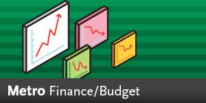Finance/Budget