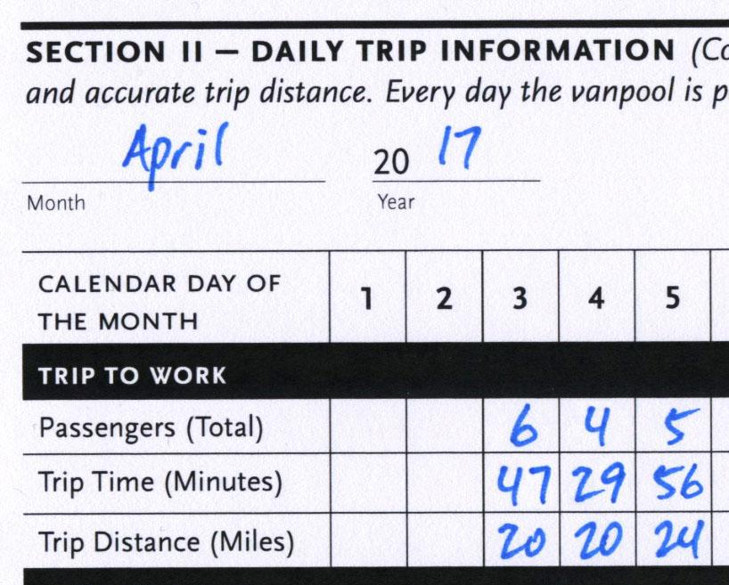 Daily trip info
